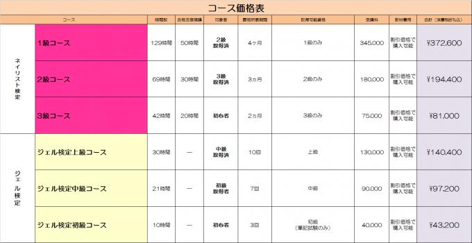 日本の資格